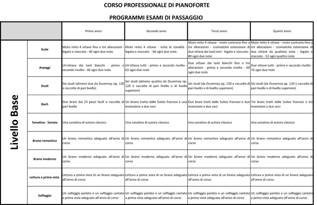 Programma 2015 pianoforte.xlsx